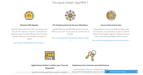support-vyprvpn